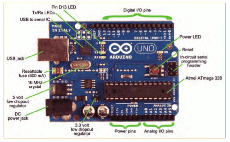Programming an Arduino for kids